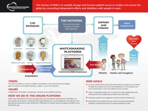 Global Heart Network